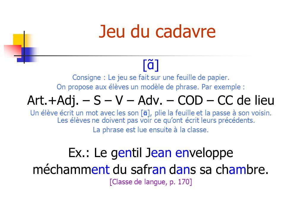 Jeu du cadavre [ᾶ] Art.+Adj. – S – V – Adv. – COD – CC de lieu
